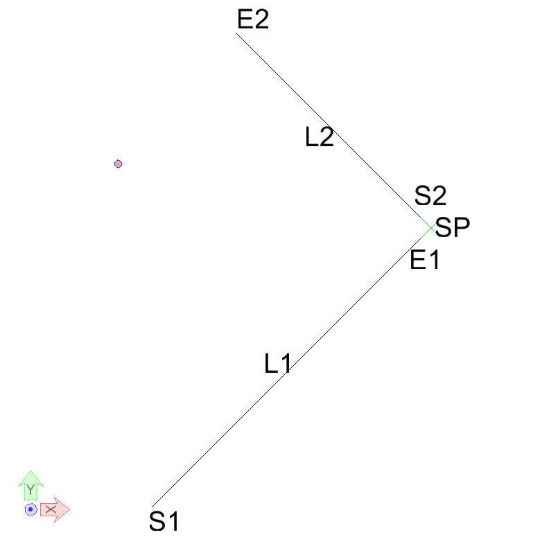 Schnittpunkt zweier Linien berechnen - Sonstige Problemstellungen ...