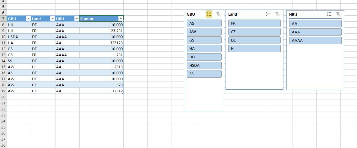 2 Datentabellen mit Datenschnitt filtern und Synchronisieren ...