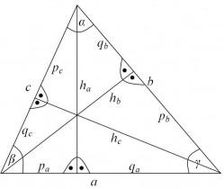 mathematik mit vba teil 3 dreiecksberechnung sourcecode austausch vb paradise 2 0 die. Black Bedroom Furniture Sets. Home Design Ideas
